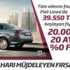 Fiat Linea'da Mart Ayı Fırsatı: 39.550 TL'den Başlayan Fiyatlar ve Yüzde Sıfır Faiz