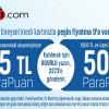 CardFinans'tan N11.com'a Özel 50 TL ParaPuan Kampanyası