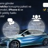 Aran Konuş Kazan Mercedes Çekilişinin Sonuçları
