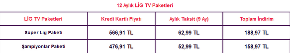 12 aylık lig tv paketi