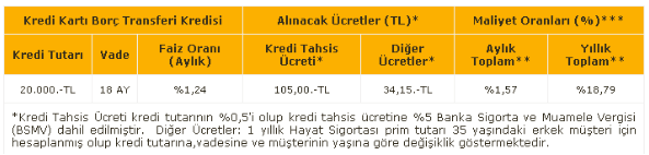 Vakıfbank Borç yapılandırma kredisi örnek ödeme tablosu –Faiz maliyeti hesaplama