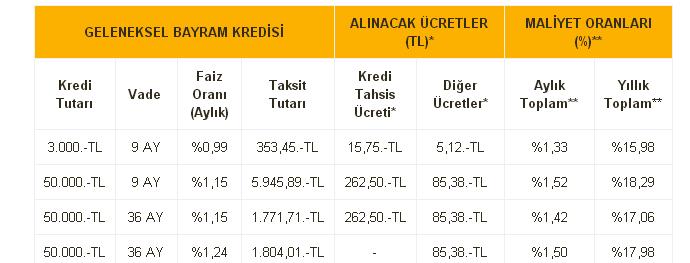 vakıfbank kredi 2