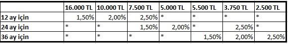 türkiye finans pos cihazı komisyon oranı