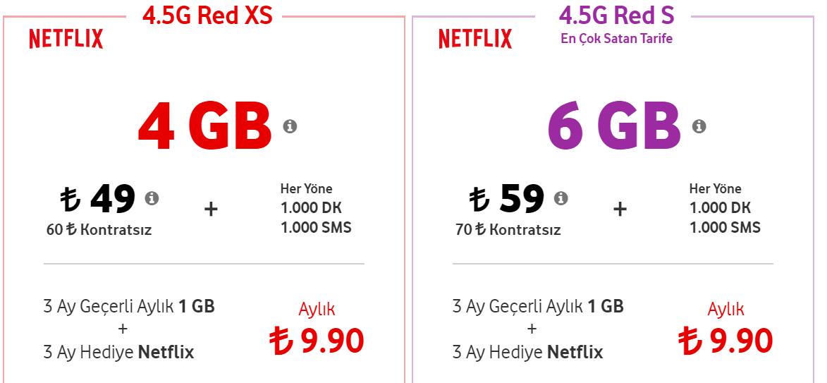 ücretsiz netflix vodafone red kampanyası