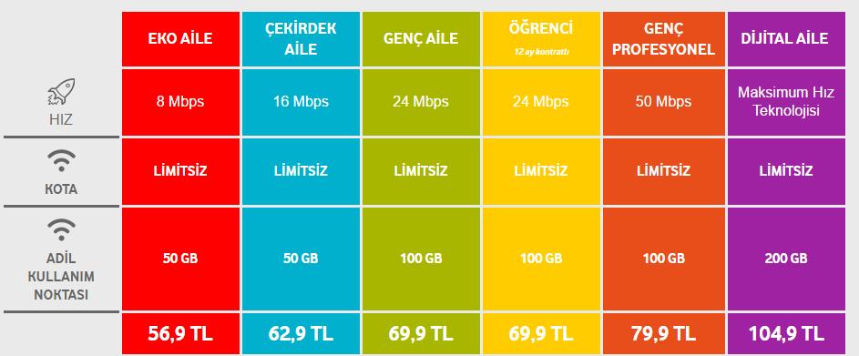 supernet-ev-interneti