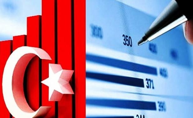 Türkiye kredi notu ortalaması